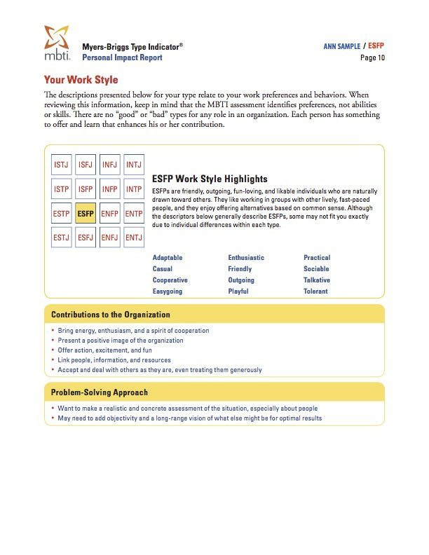 picture regarding Short Myers Briggs Test Printable identified as Mbti relationship company - Brain online games for the duration of courting